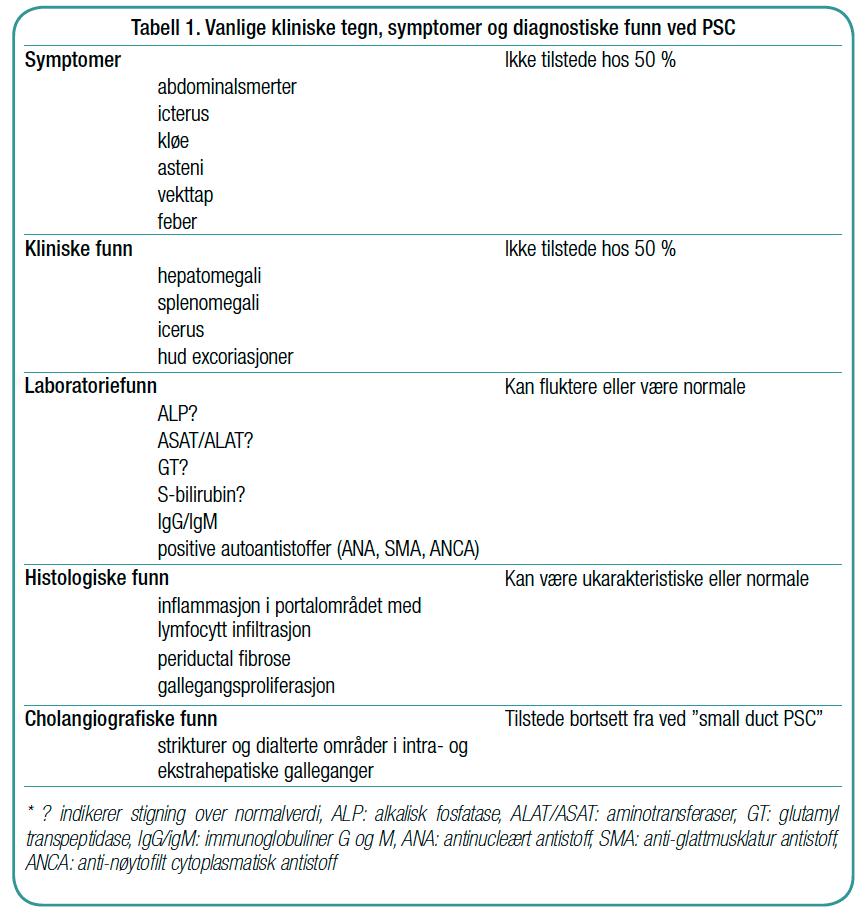 Wiencke-tabell-1-PSC