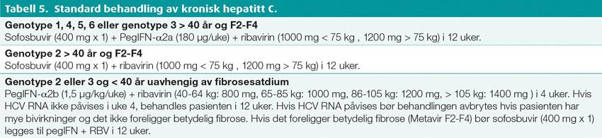 Hepatitt-C-Tabell-5