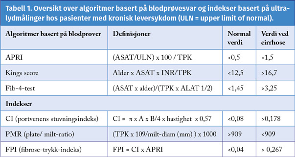 tabell_1